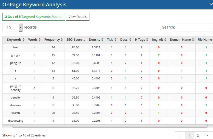 On-page-analyzer-keyword-analysis