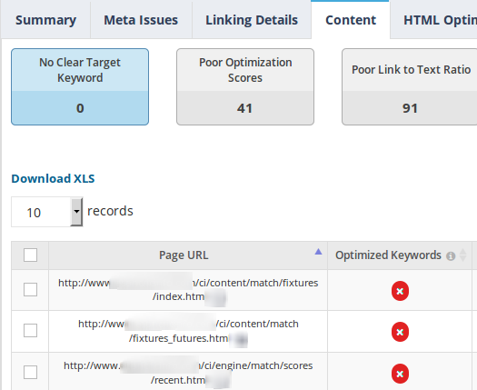 website-audit-content-target-keywords