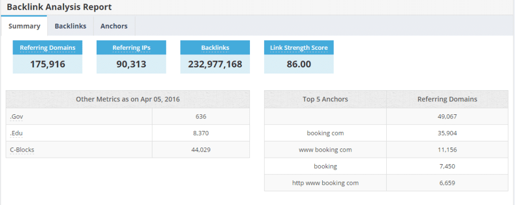 Analyze Backlinks