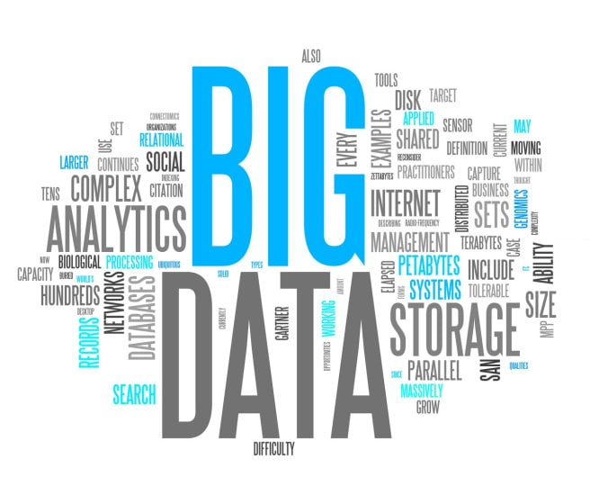 How Big Data Drives Your Digital Marketing Business