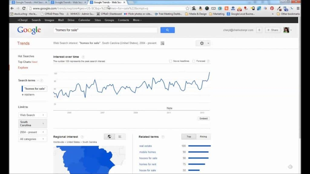 Google Trends Marketing