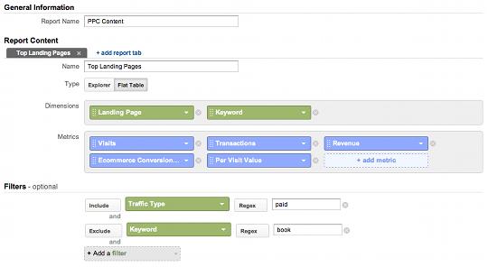 PPC Content Custom Report