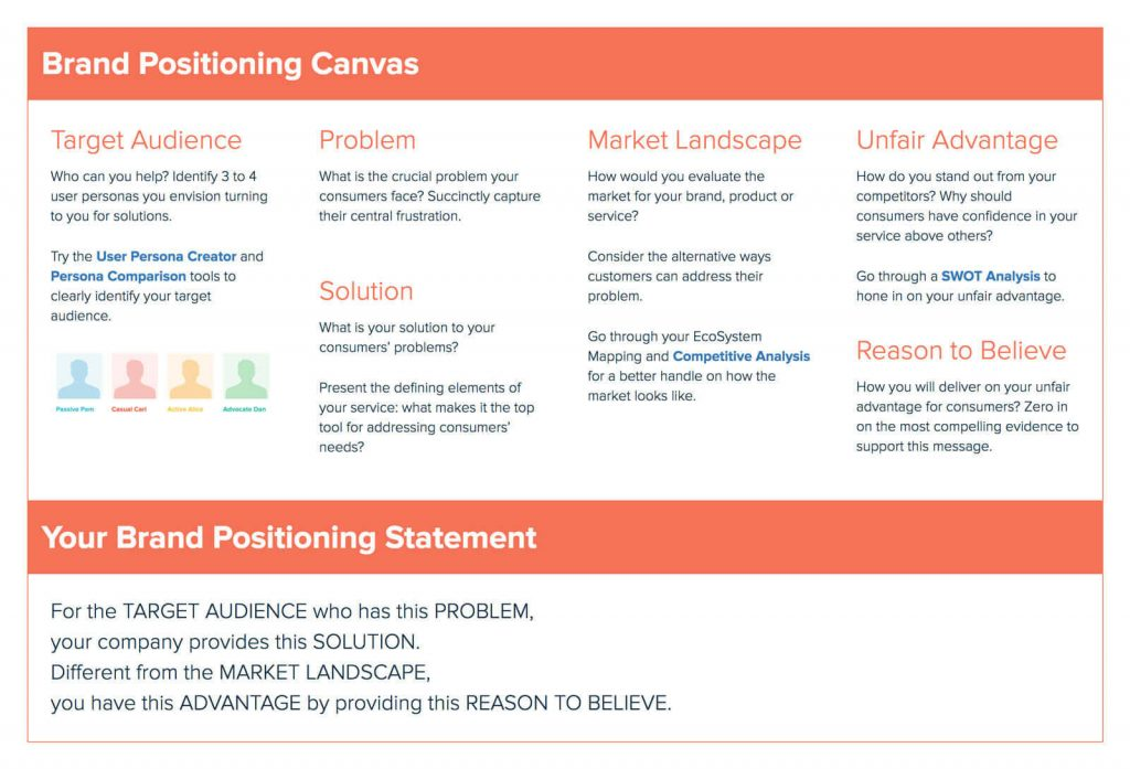Brand Positioning Canvas