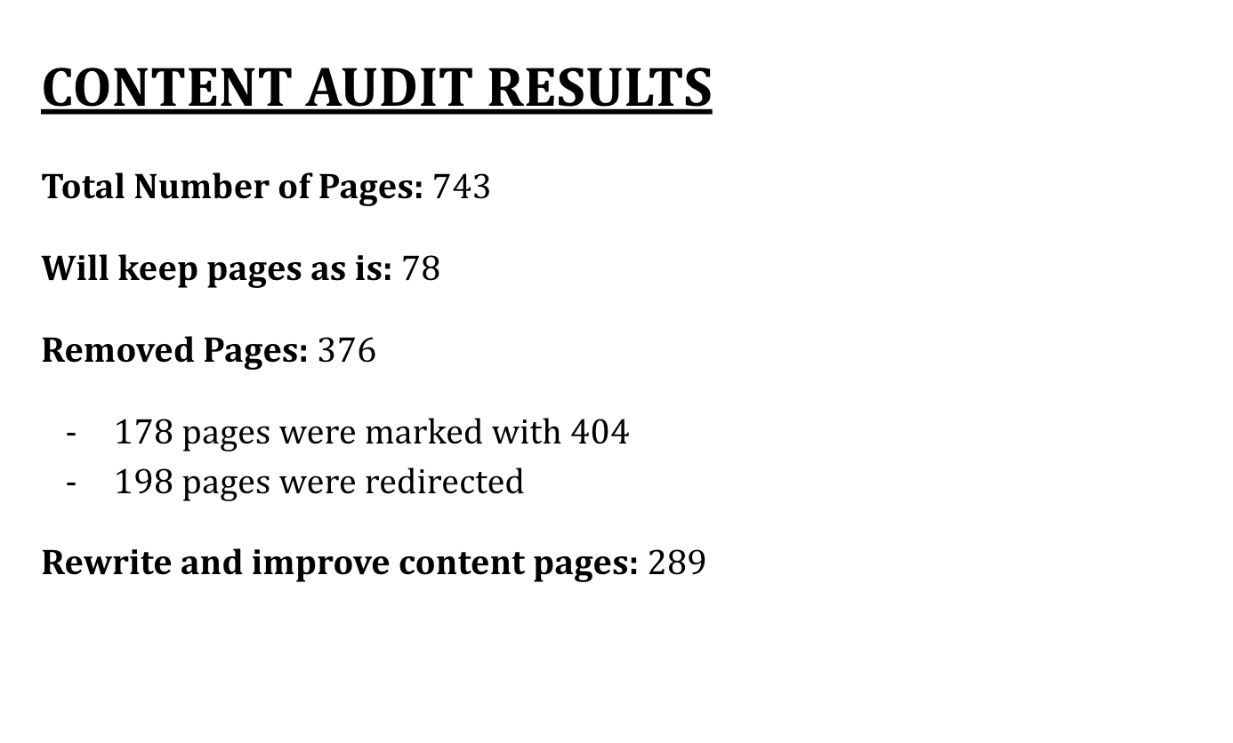 Content Audit Results