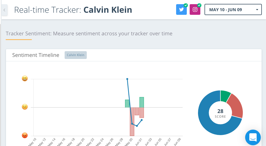Real Time Tracker