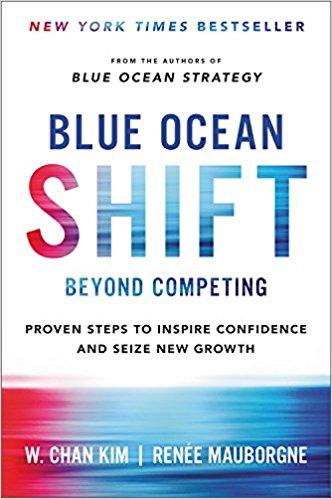 Blue Ocean Shift: