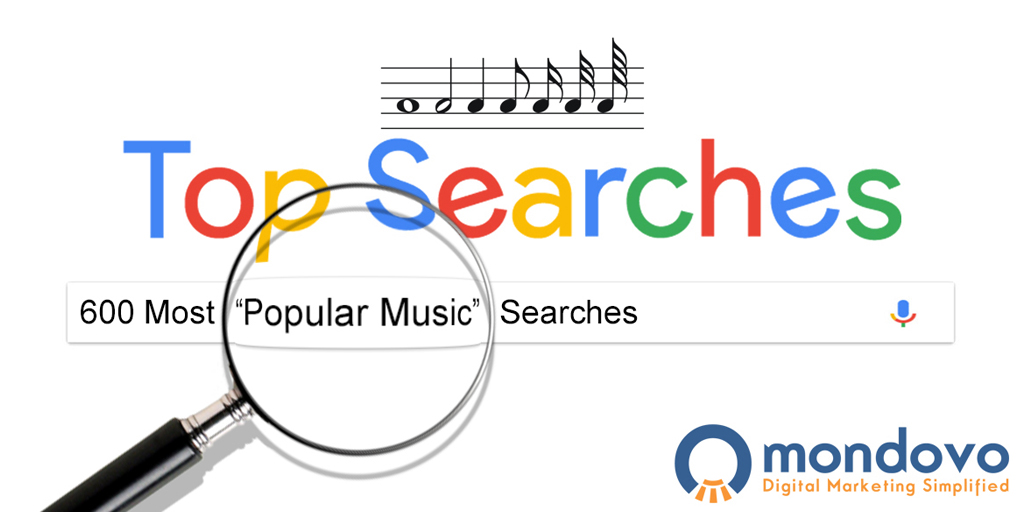 The Most Frequently Searched Music Keywords   Mondovo