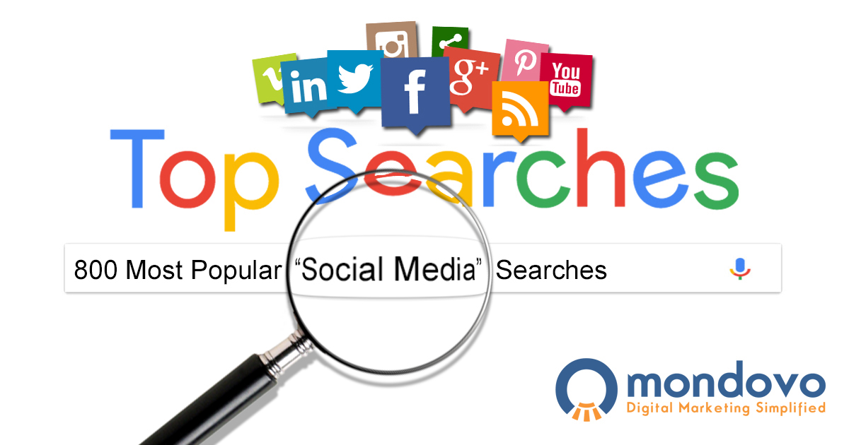 the best keywords to target for social media mondovo Social Media Word Search