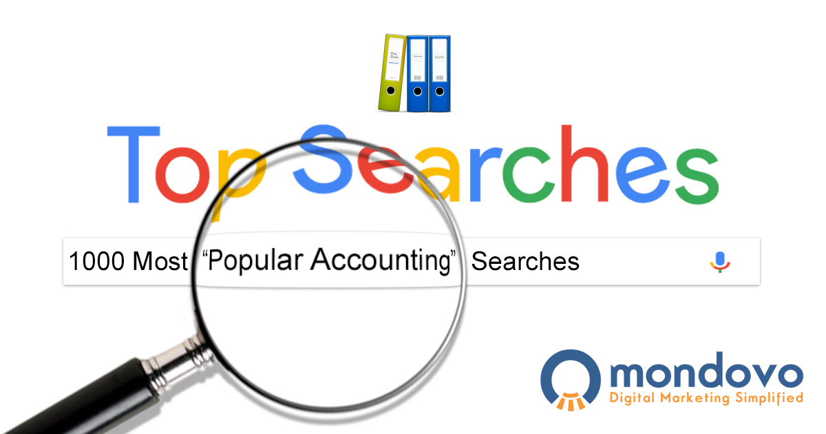 The Most Searched Keywords for Accounting | Mondovo