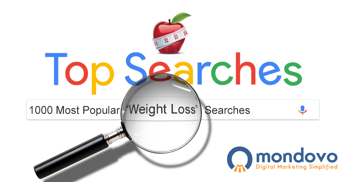 The Most Searched Weight Loss Keywords | Mondovo