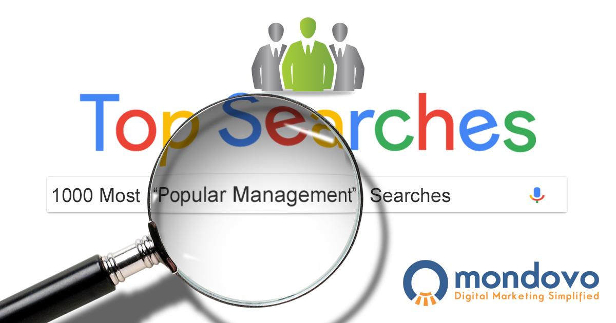 A List of Most Popular Management Keywords | Mondovo