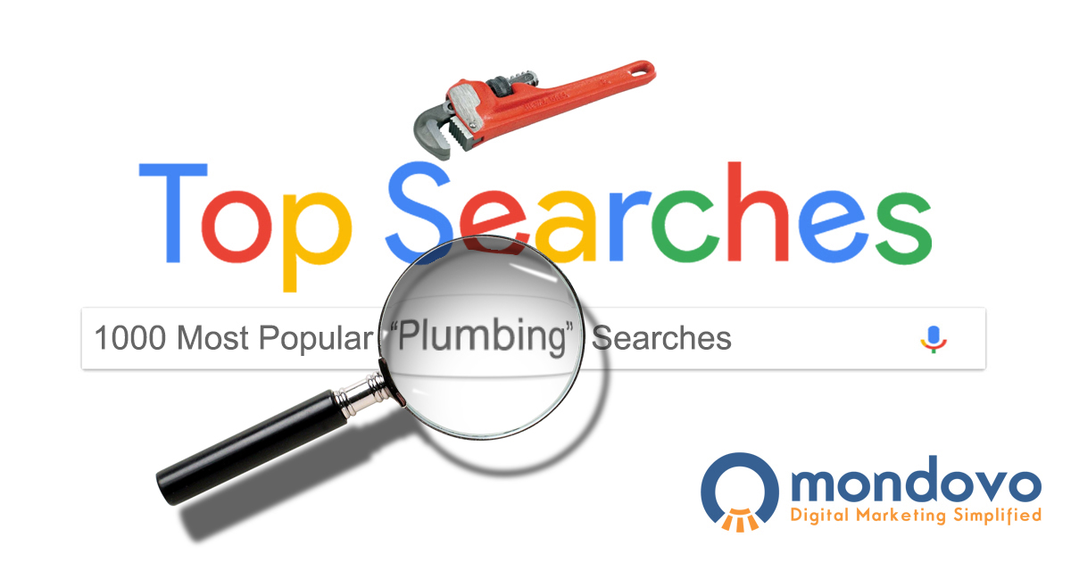 The Most Searched Plumbing Keywords | Mondovo