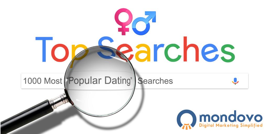 -0 perth sites login dating rsvp girls Russian Women