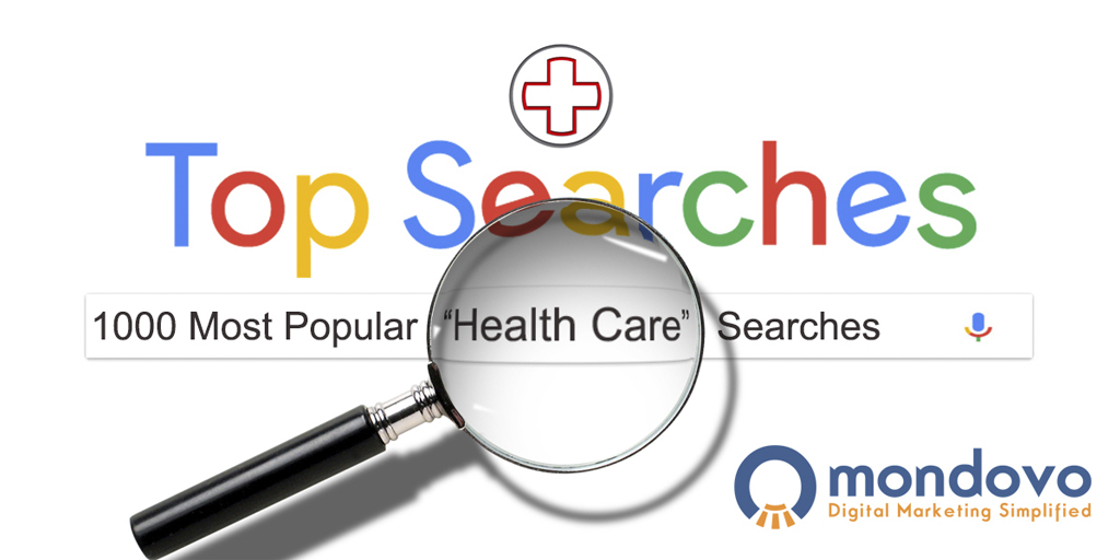 The Most Widely Used Health Care Keywords On Google   Mondovo