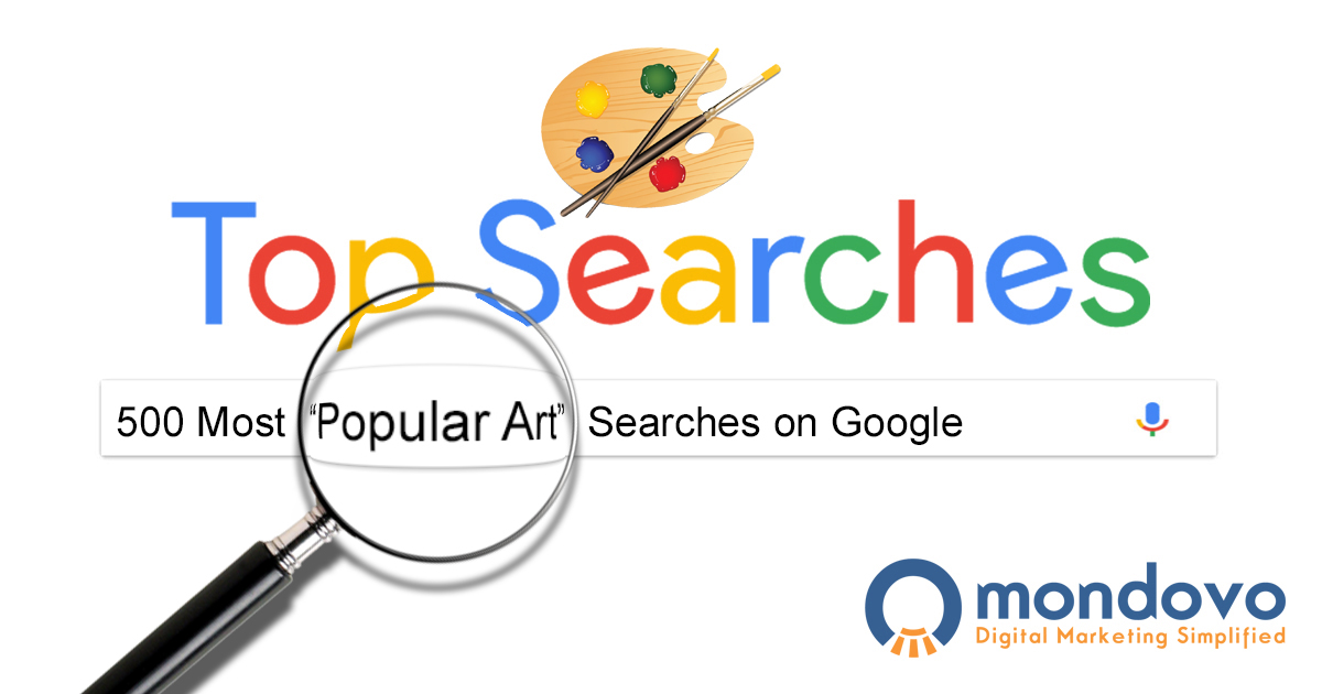 List of 500+ Most Searched Art Keywords | Mondovo