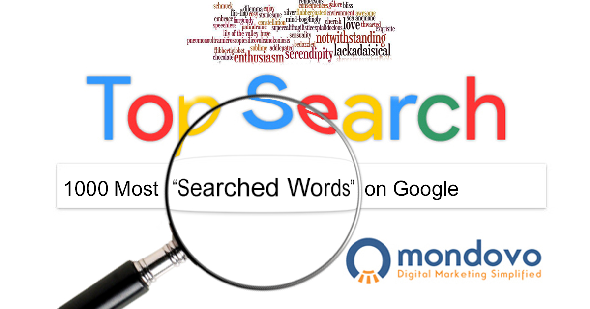 the most searched words on google top keywords mondovo