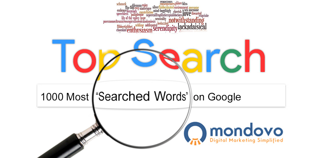 The Most Searched Words on Google – Top Keywords | Mondovo