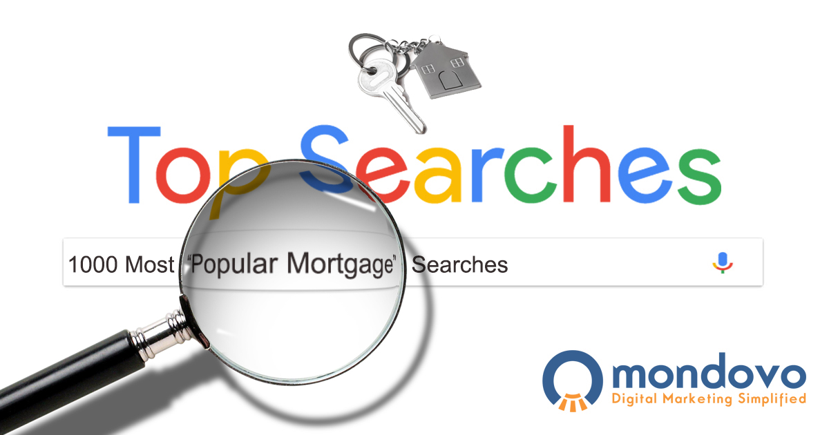 The Most Searched Mortgage Keywords On Google Mondovo