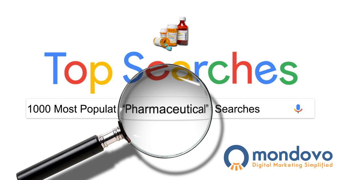 List of Most Popular Pharmaceutical Keywords | Mondovo