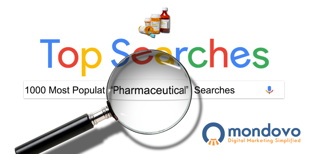 List of Most Popular Pharmaceutical Keywords | Mondovo