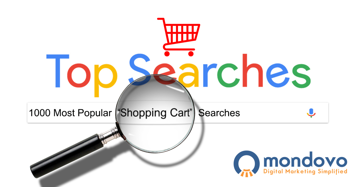 A List of Popular Shopping Cart Keywords | Mondovo
