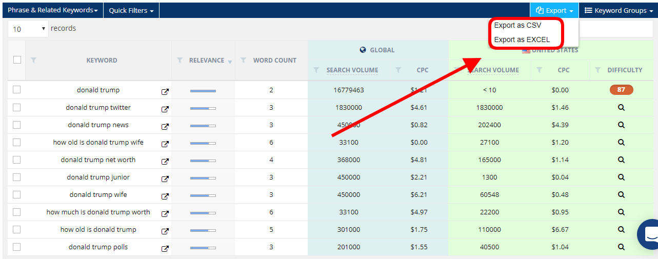 Export Keyword Research Report in Multiple Formats