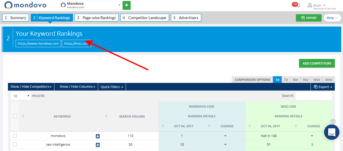 Verify A Keyword Ranking